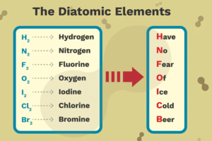 What Is A Diatomic Element?