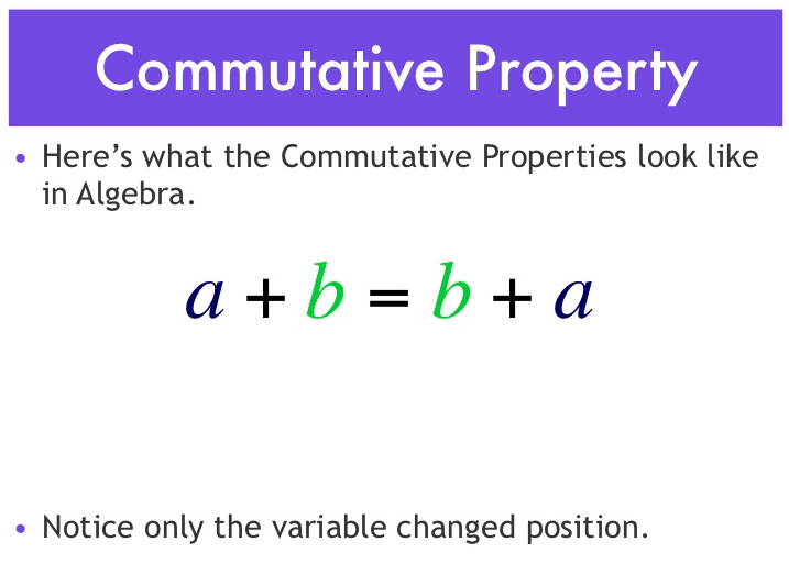 What Is Commutative Property Of Addition?