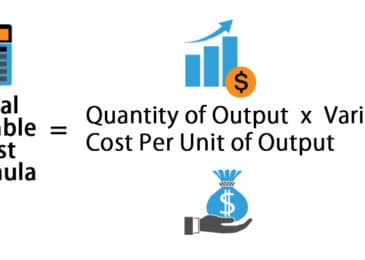Let's Understand more about Average Variable Cost